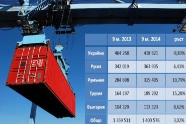 Черноморските пристанища отчитат ръст при обработката на контейнери (инфографики)